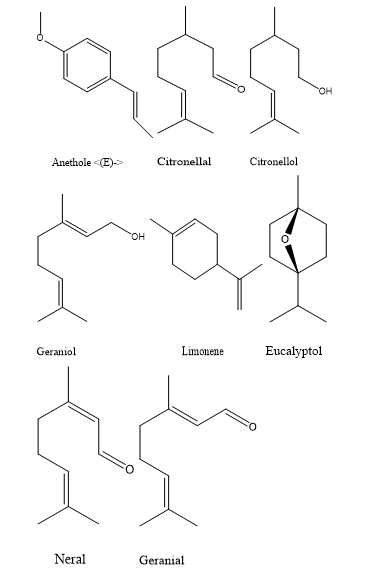Chemical and antifungal analysis of essential oils and